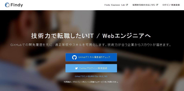 Lương lập trình viên tại Nhật Bản: Cơ hội nào cho bạn?